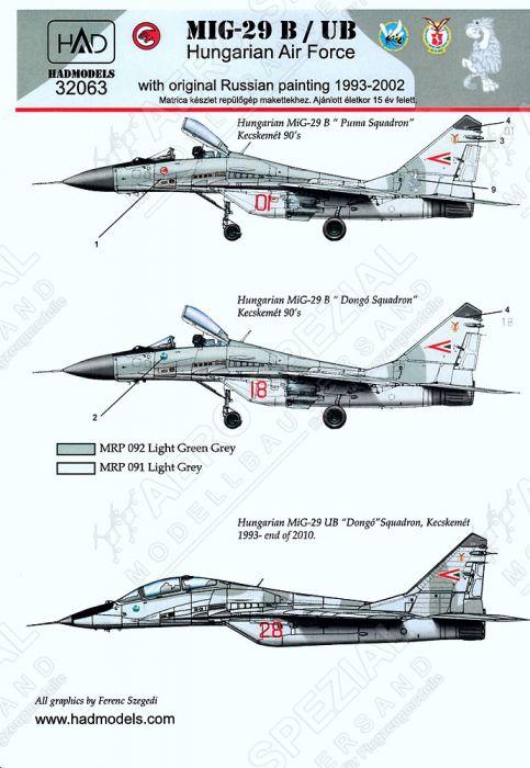 HU32063 MiG-29 Fulcrum Hungarian Air Force
