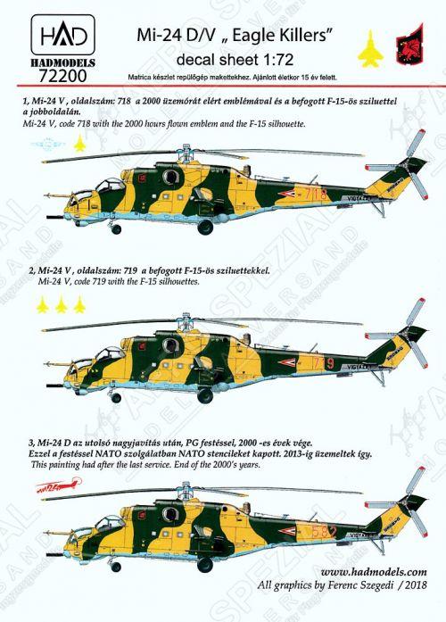 HU72200 Mi-24 Hind Hungarian Air Force