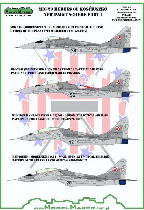 MOD32087 MiG-29 Fulcrum Heroes of Kosciuszko, Part 1
