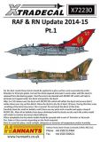 XD72230 RAF Update 2014-2015 Part 1