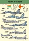 DPC48014 Indian Fighters 2000-2017
