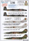 SY48904 CF-100 Canuck & F/TF-104G Starfighter Belgian Air Force